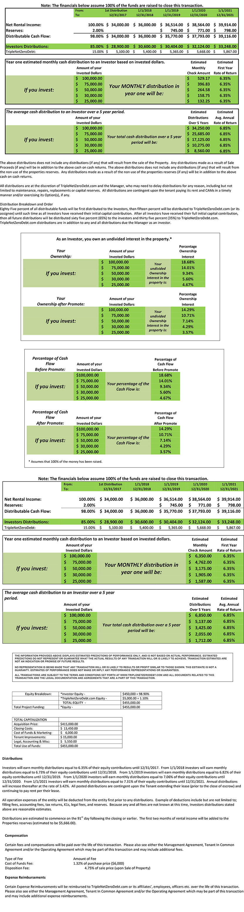 Full-Financial-Page-KinderCare-3-832px