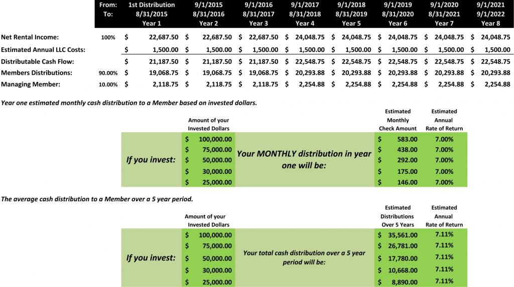 Spreadsheet 12 17 14